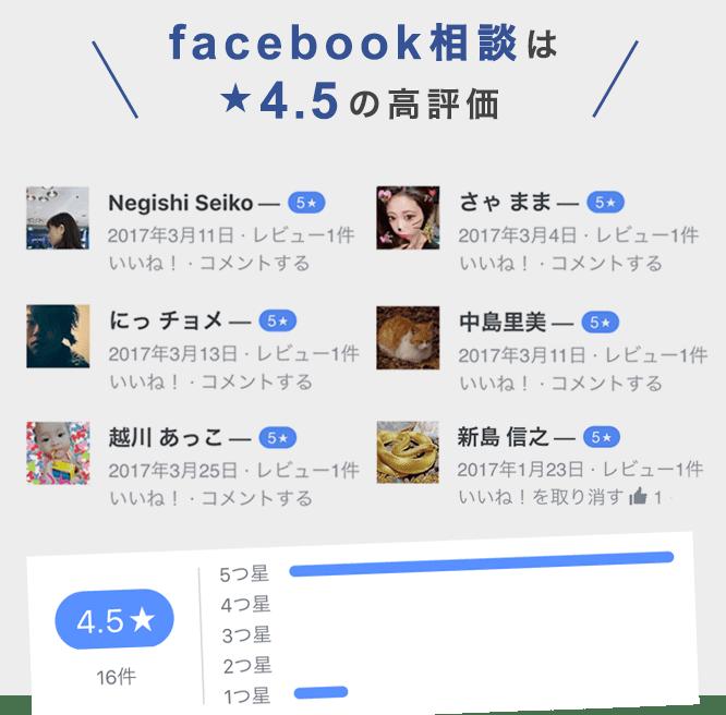 facebook相談は★4.5の高評価 アトム法律事務所
